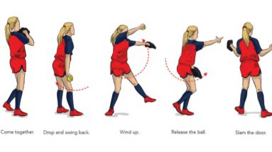 Full Motion Softball Pitching Drill
