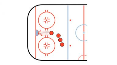Pinpoint Hockey Shooting Drill