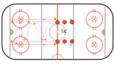 skate and pass hockey defensive drill