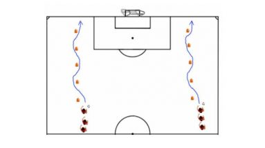 weak foot dribble soccer possession drill