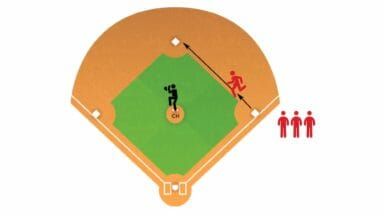 Second Base Steal Baseball Baserunning Drill