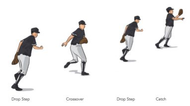 Crossover Baseball Fielding Drill