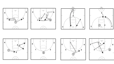 5 out basketball offense