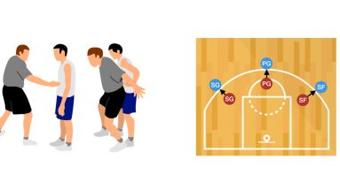 Box Out Basketball Drill