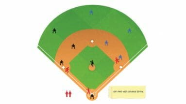 Pick From The Helmet Softball Infield Drill