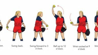 Full Circle Softball Pitching Drill