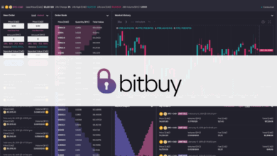 Photo of Revisión BitBuy – ¿Es una Estafa o es seguro? Opiniones