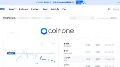 Photo of Revisión Coinone – ¿Es una Estafa o es seguro? Opiniones