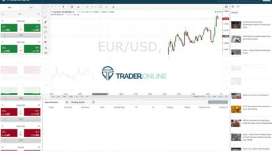 Photo of Revisión Trader Online – ¿Es una Estafa o es seguro? Opiniones