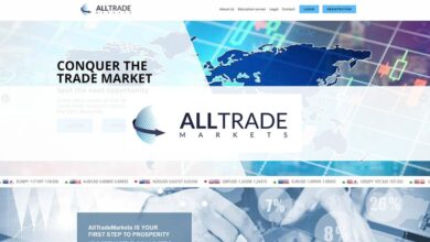 alltrademarkets