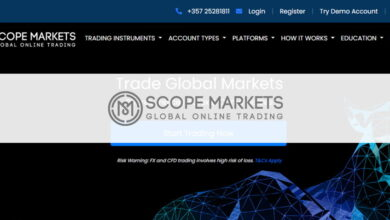 scope markets