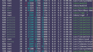 Photo of How to install htop on RHEL 8 using yum