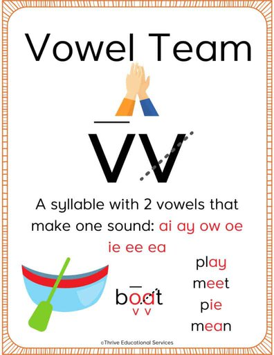 vowel team syllable poster
