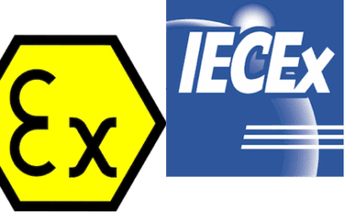 What Is ATEX?