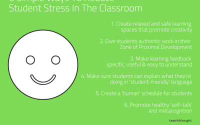 6 Simple Ways To Reduce Student Stress In The Classroom