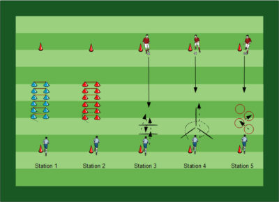 Beweglichkeit Fussballübungen für dein Fußballtraining - Verbesserung der Beweglichkeit in 15 Übungen - Paket 15 - 3