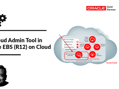 [Video] Role Of EBS Cloud Admin Tool in Provisioning Oracle EBS (R12) on Cloud