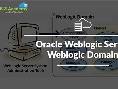 [Video] Oracle WebLogic Administration: Weblogic Domain Topology
