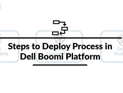 Steps to Deploy Process in Dell Boomi Platform