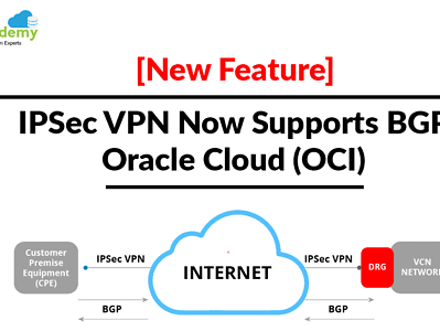 [New Feature] IPSec VPN Now Supports BGP: Oracle Cloud (OCI)