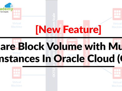 [New Feature] Share Block Volume With Multiple Instances In Oracle Cloud (OCI)
