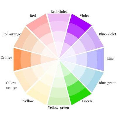 Color Wheel with Secondary Colors Highlighted