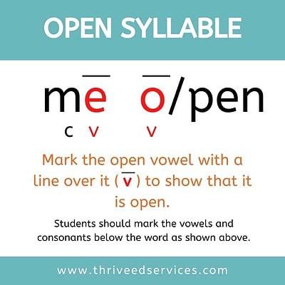teaching open syllables