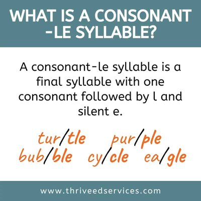 what is a consonant le syllable graphic with definition and examples