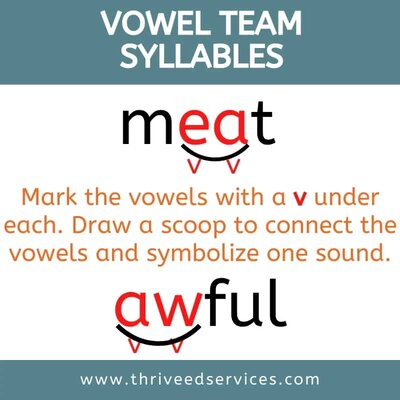 vowel team syllables