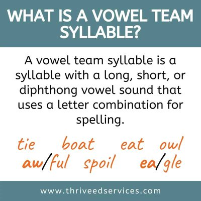 what is a vowel team syllable definition and examples