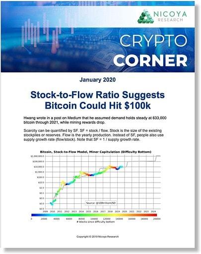 crypto corner newsletterr