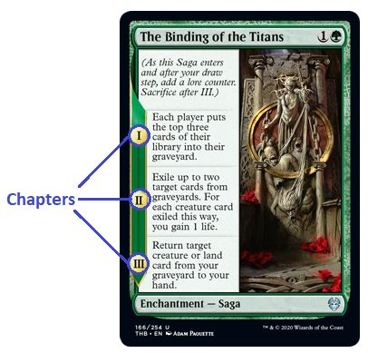 What is MTG Saga The Binding of the Titans