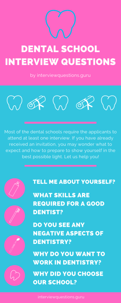 dental school interview questions infographics
