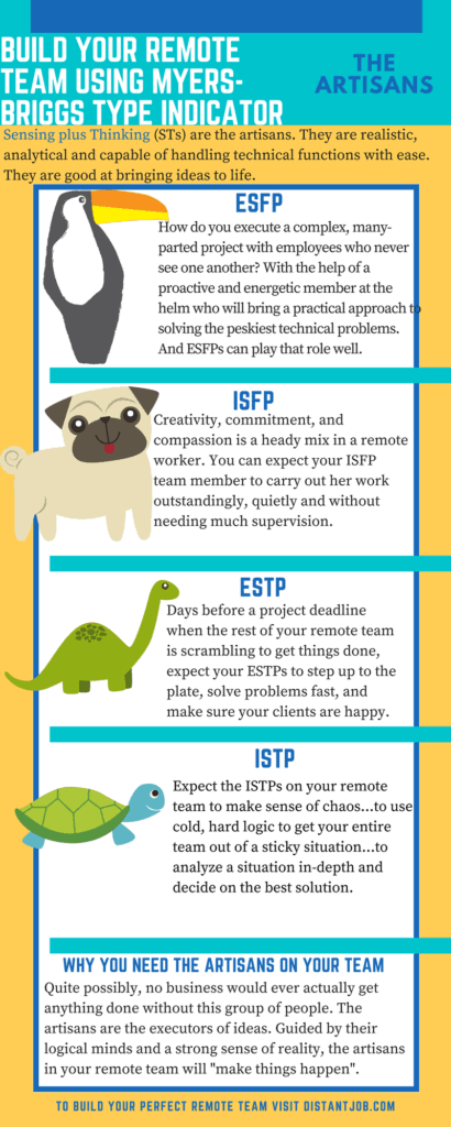 Build Your Ideal Remote Team with Myers-Briggs Type