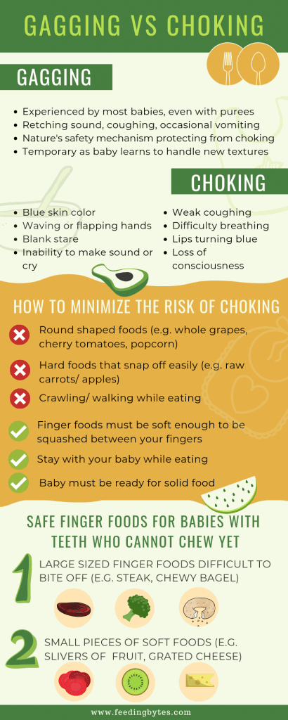 Infographic - The difference between gagging and choking and safe finger foods for babies with teech