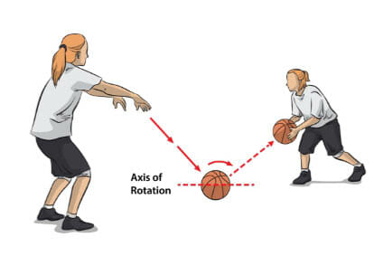 Bounce Pass Basketball Passing Drill