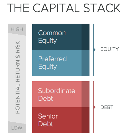 430x467xcapital-stack-png-pagespeed-ic-owxrij2ky4