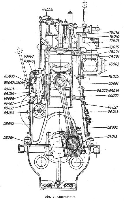 Motor SKL 4 NVD 24 Querschnitt