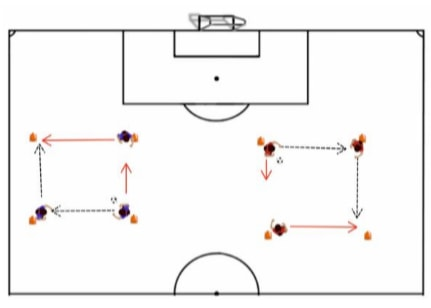 Angle of Support Soccer Possession Drill