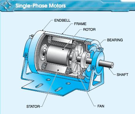 Single-phase motors