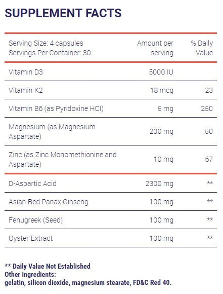 testofuel-supplement-facts-label