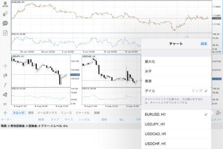 iPad MT4チャートタイル(トップ)表示