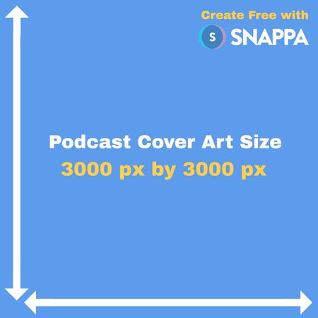 Podcast Cover Art Dimensions