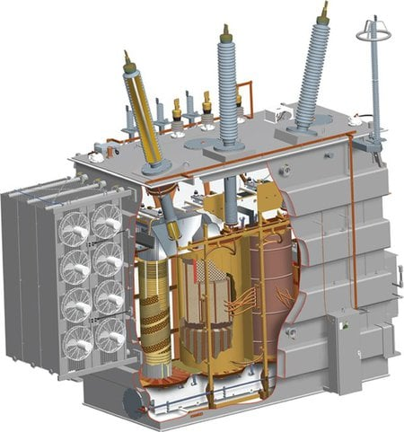Construction of a three-phase transformer.