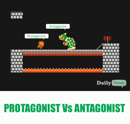 Protagonist Antagonist difference