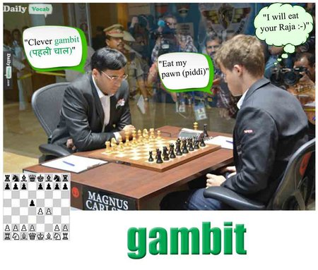 Gambit English Hindi meaning