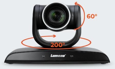 caméra travail collaboratif