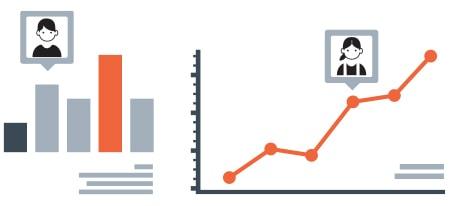 logiciel évaluation statistique graphique
