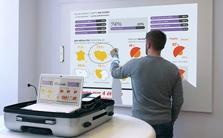 vidéoprojecteur interactif mobile partageable tbi tni