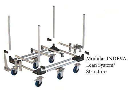 modulová štruktúra